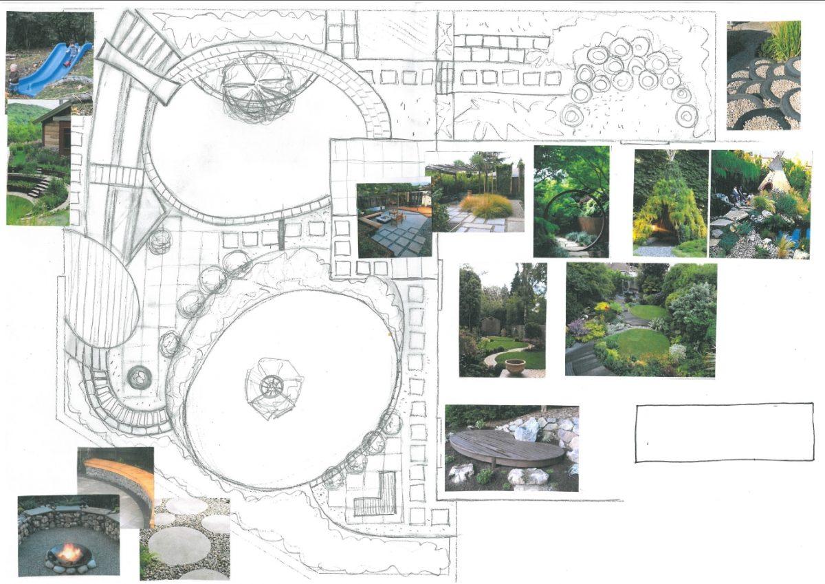 jcgardendesign: Garden Design Pdf
